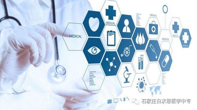 2020年医学类最热门的十大专业盘点