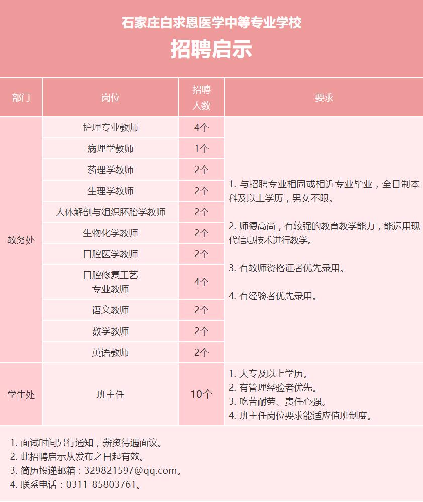石家庄白求恩医学中等专业学校招聘启示