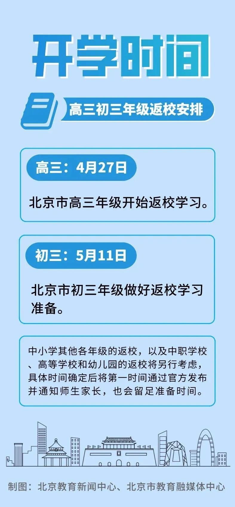 北京中高考、初三高三开学时间公布!