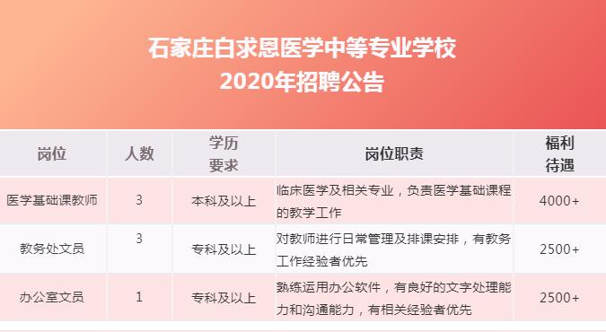 石家庄白求恩医学中等专业学校2020年秋季招聘公告